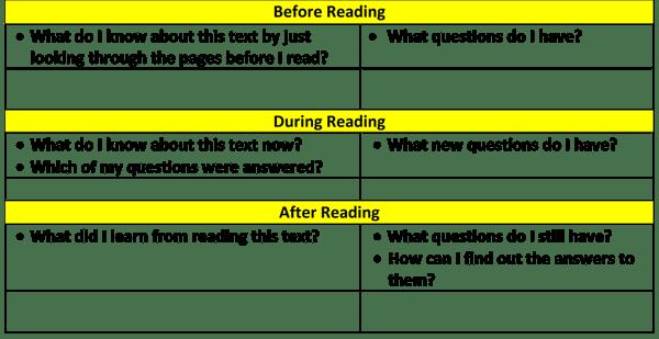 Redorium - Questioning Text 1